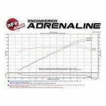 AFE Momentum GT Cold Air Intake System w/ Pro 5R Media (2016-2021 Camaro) - 54-74211