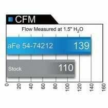 AFE Momentum GT Cold Air Intake System w/ Pro 5R Filter (2016-2021 Camaro) - 54-74212
